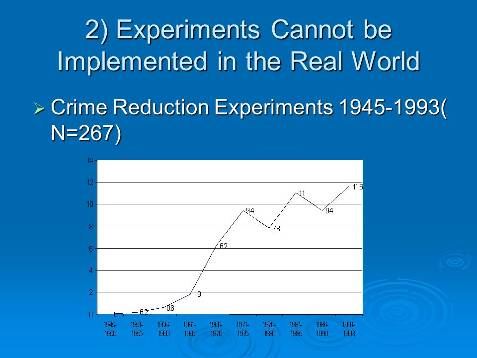2) Experiments Cannot be Implemented in the Real World Crime Reduction Experiments 1945-1993( N=267) Crime Reduction Experiments 1945-1993( N=267)