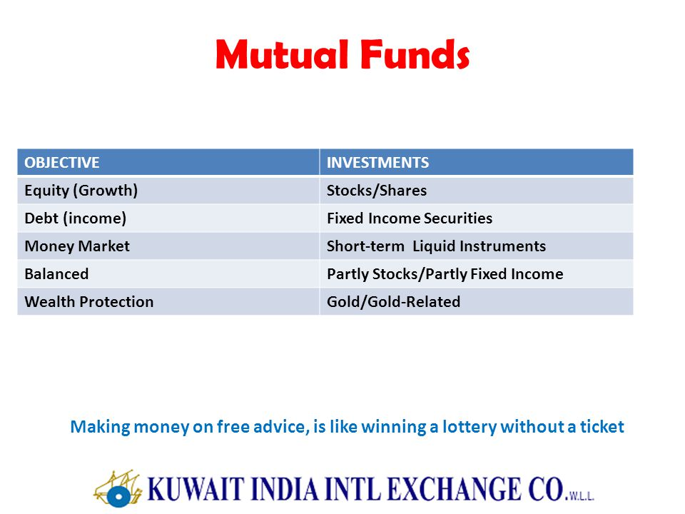 Mutual Funds OBJECTIVEINVESTMENTS Equity (Growth)Stocks/Shares Debt (income)Fixed Income Securities Money MarketShort-term Liquid Instruments Balanced