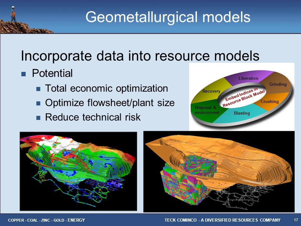 17 TECK COMINCO - A DIVERSIFIED RESOURCES COMPANY COPPER - COAL - ZINC - GOLD - ENERGY Geometallurgical models Incorporate data into resource models P