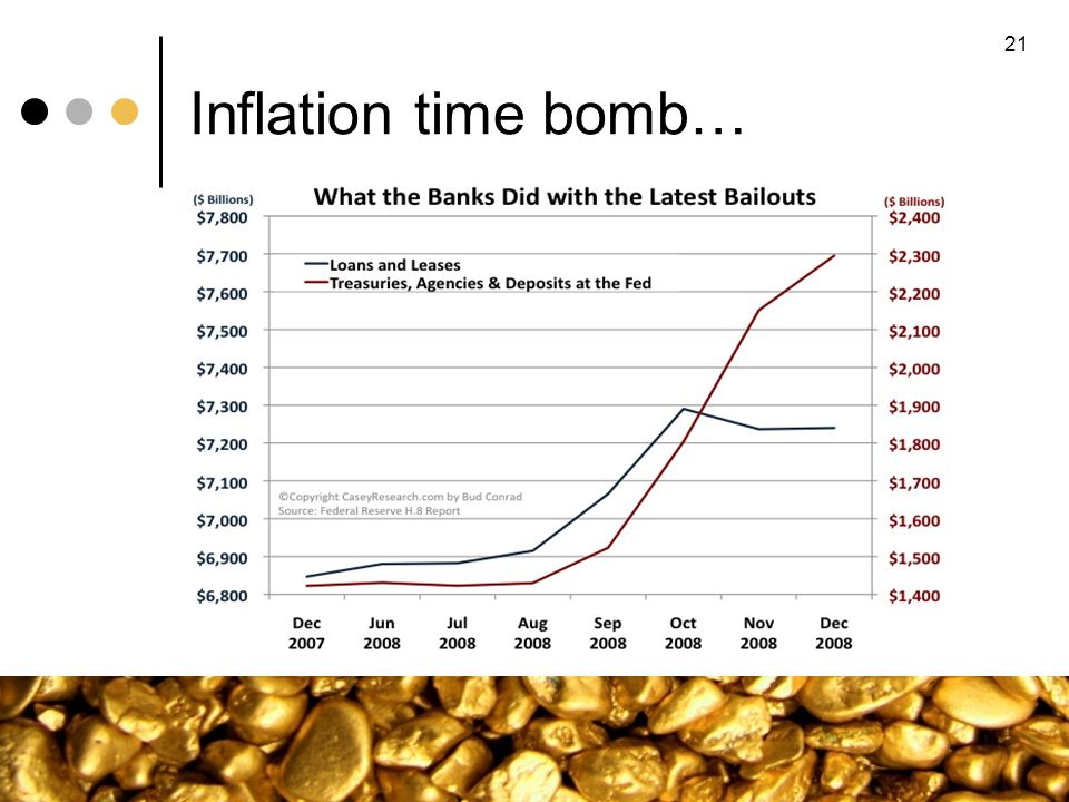 Inflation time bomb… 21