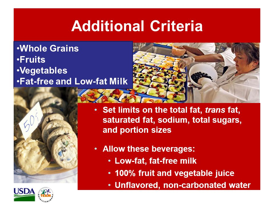 Additional Criteria Whole Grains Fruits Vegetables Fat-free and Low-fat Milk Set limits on the total fat, trans fat, saturated fat, sodium, total sugars, and portion sizes Allow these beverages: Low-fat, fat-free milk 100% fruit and vegetable juice Unflavored, non-carbonated water