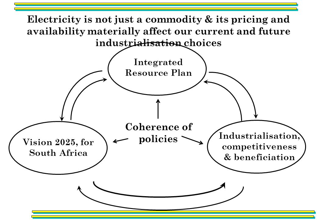 Integrated Resource Plan Industrialisation, competitiveness & beneficiation Vision 2025, for South Africa Electricity is not just a commodity & its pricing and availability materially affect our current and future industrialisation choices Coherence of policies