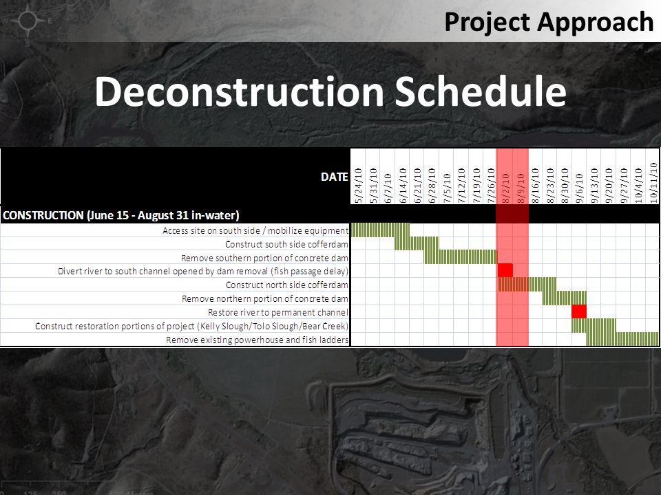 Deconstruction Schedule