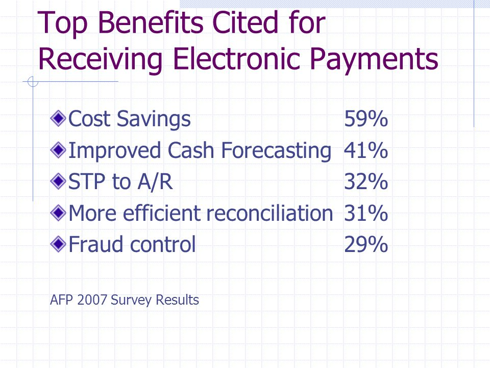 Top Benefits Cited for Receiving Electronic Payments Cost Savings 59% Improved Cash Forecasting41% STP to A/R32% More efficient reconciliation31% Fraud control29% AFP 2007 Survey Results