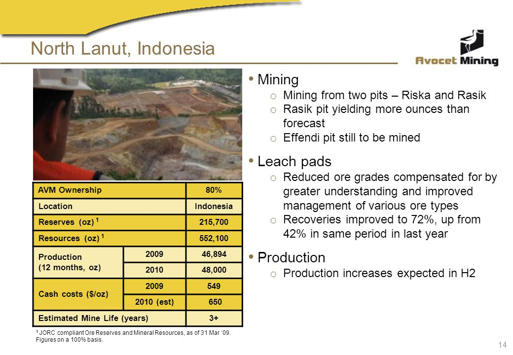 North Lanut, Indonesia 14 AVM Ownership80% LocationIndonesia Reserves (oz) 1 215,700 Resources (oz) 1 552,100 Production (12 months, oz) 200946,894 201048,000 Cash costs ($/oz) 2009549 2010 (est) 650 Estimated Mine Life (years)3+ 1 JORC compliant Ore Reserves and Mineral Resources, as of 31 Mar 09.
