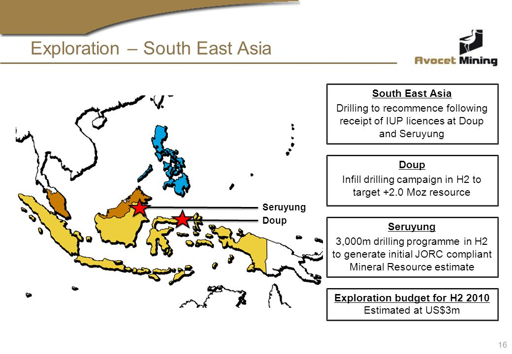 Exploration – South East Asia Doup Seruyung South East Asia Drilling to recommence following receipt of IUP licences at Doup and Seruyung Doup Infill