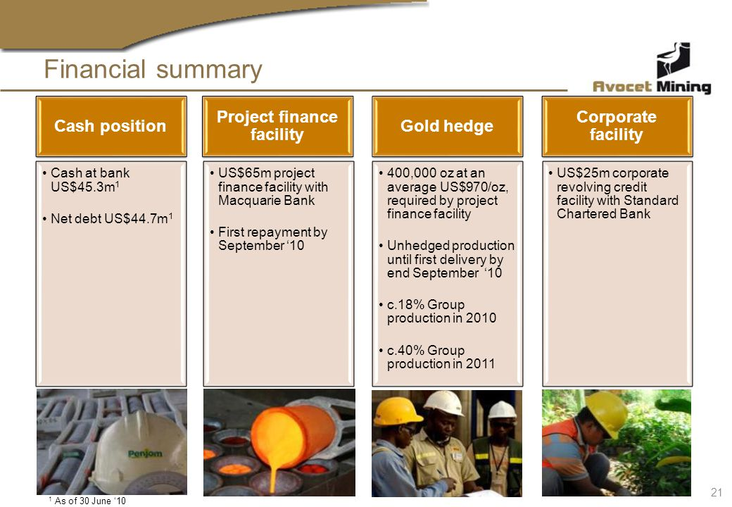 Cash position Cash at bank US$45.3m 1 Net debt US$44.7m 1 Project finance facility US$65m project finance facility with Macquarie Bank First repayment by September 10 Gold hedge 400,000 oz at an average US$970/oz, required by project finance facility Unhedged production until first delivery by end September 10 c.18% Group production in 2010 c.40% Group production in 2011 Corporate facility US$25m corporate revolving credit facility with Standard Chartered Bank Financial summary 21 1 As of 30 June 10