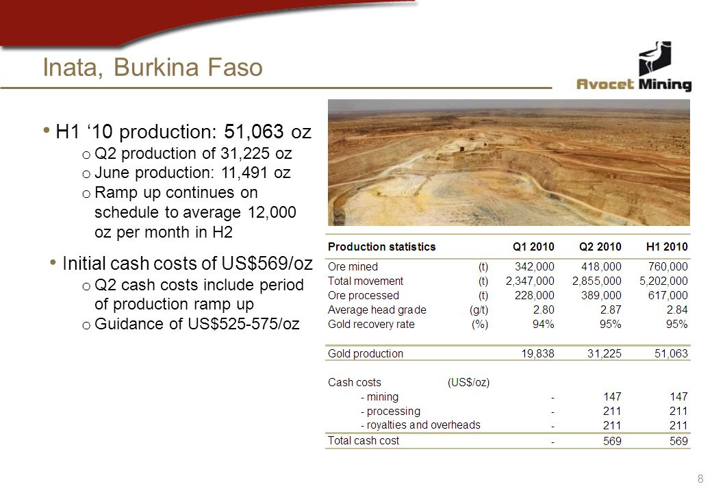 Inata, Burkina Faso H1 10 production: 51,063 oz o Q2 production of 31,225 oz o June production: 11,491 oz o Ramp up continues on schedule to average 1