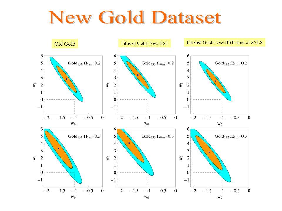 Old Gold Filtered Gold+New HST Filtered Gold+New HST+Best of SNLS
