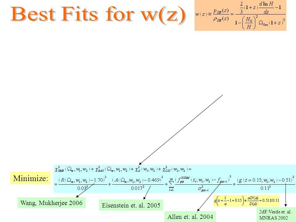 Gold dataset Riess -et. al. (2004) SNLS dataset Astier -et.