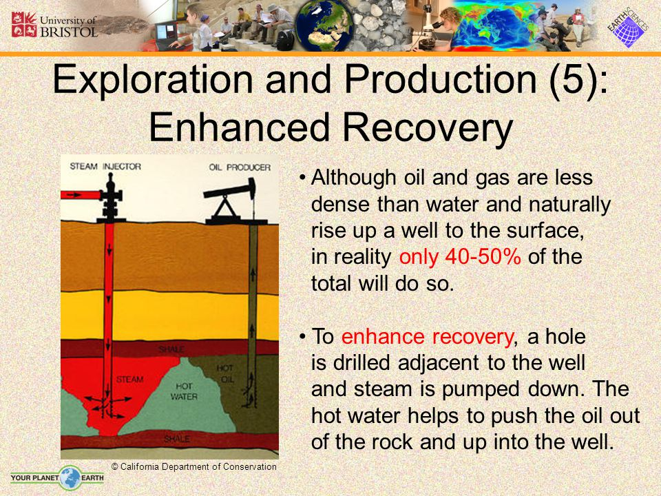 Exploration and Production (5): Enhanced Recovery © California Department of Conservation Although oil and gas are less dense than water and naturally