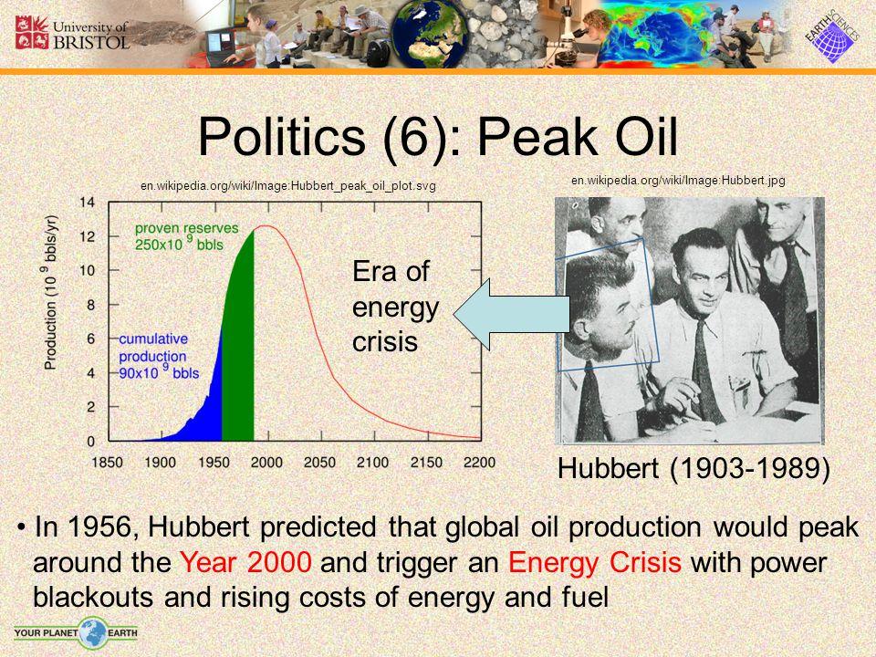 Politics (6): Peak Oil en.wikipedia.org/wiki/Image:Hubbert_peak_oil_plot.svg en.wikipedia.org/wiki/Image:Hubbert.jpg Hubbert (1903-1989) Era of energy