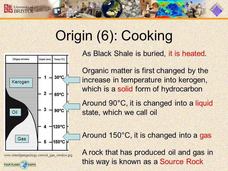 Origin (6): Cooking www.oilandgasgeology.com/oil_gas_window.jpg As Black Shale is buried, it is heated. Kerogen Gas Oil Organic matter is first change