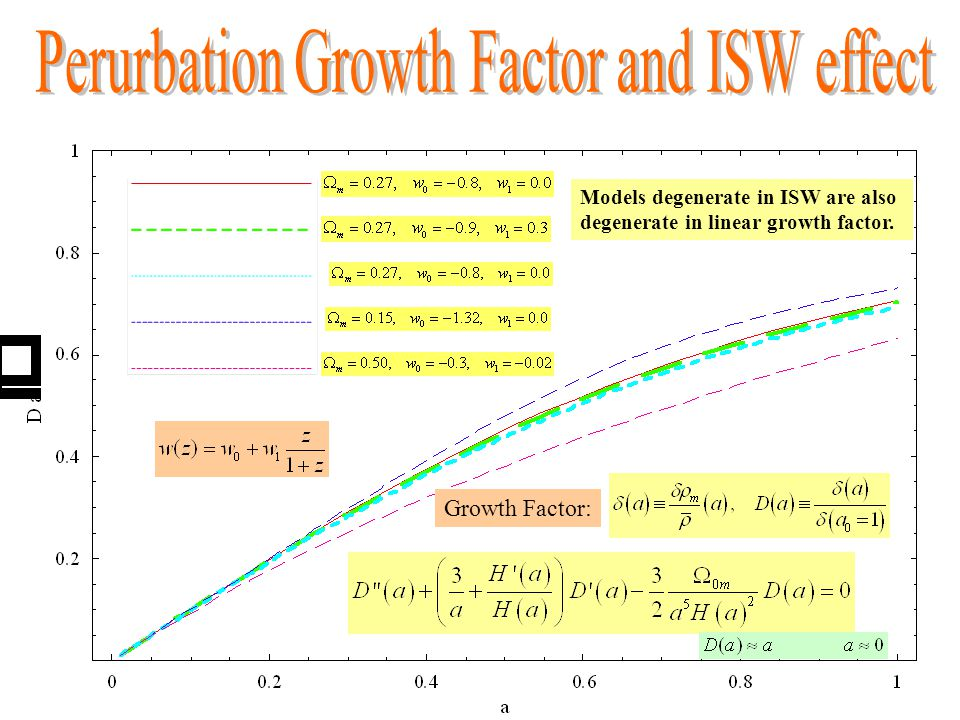 Growth Factor: Models degenerate in ISW are also degenerate in linear growth factor.