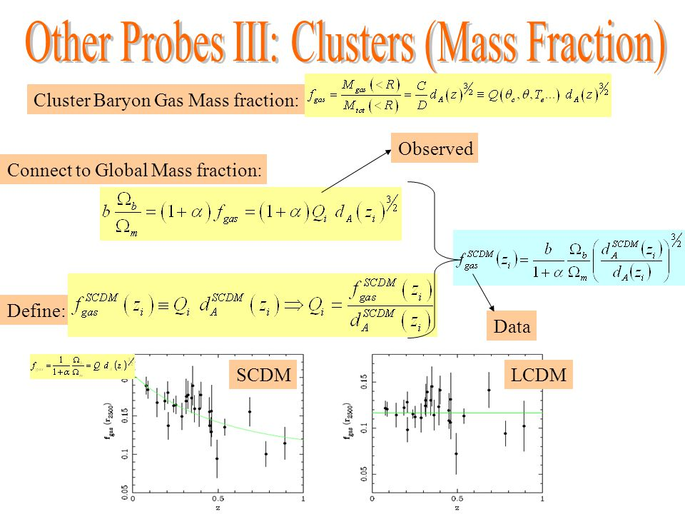 Cluster Baryon Gas Mass fraction: Connect to Global Mass fraction: Define: Observed Data SCDMLCDM
