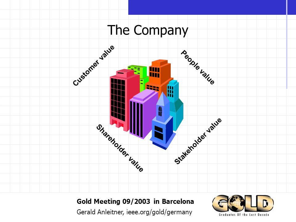 Gold Meeting 09/2003 in Barcelona Gerald Anleitner, ieee.org/gold/germany The Company Shareholder value Stakeholder value People value Customer value