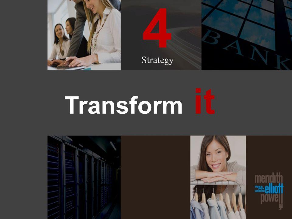 4 Strategy Transform it