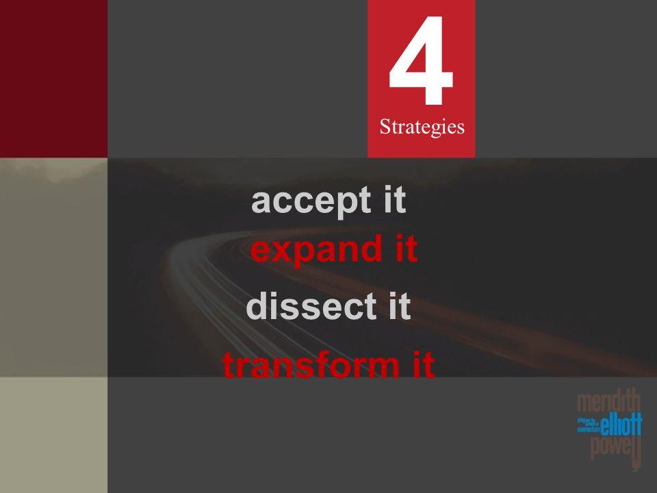 4 Strategies accept it expand it dissect it transform it