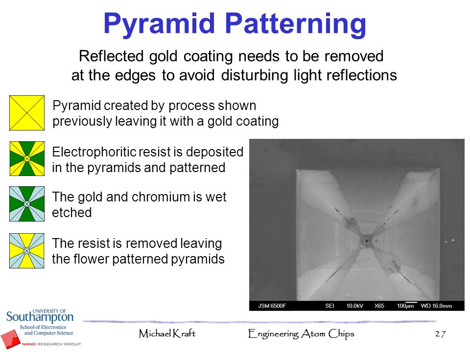 Michael KraftEngineering Atom Chips27 Electrophoritic resist is deposited in the pyramids and patterned The gold and chromium is wet etched The resist