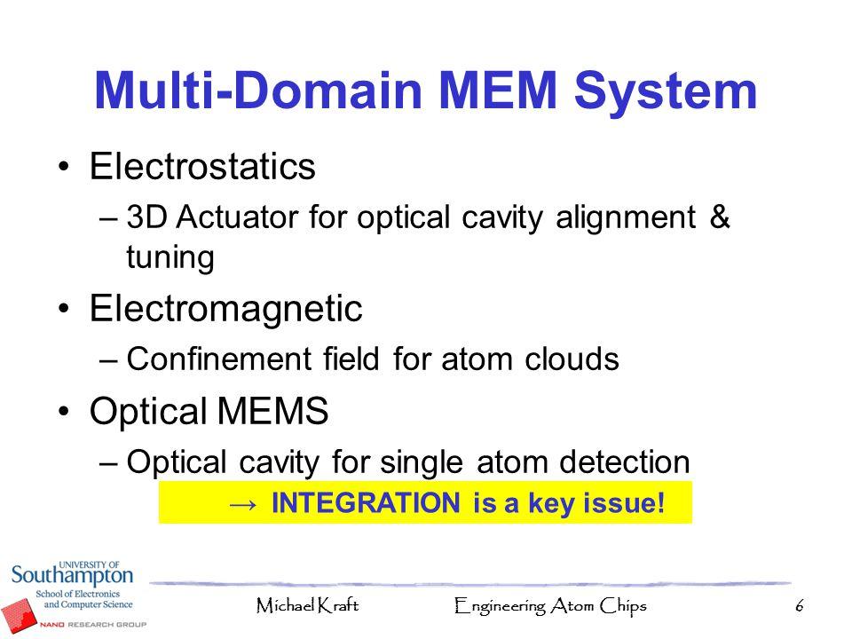 Michael KraftEngineering Atom Chips37 Atom Chip