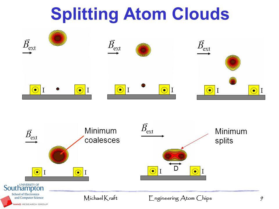 Michael KraftEngineering Atom Chips40 Resonance Frequencies Mode 1: Resonance frequency (f z res =581Hz) in z motionMode 2: Resonance frequency (f x res =820Hz) in x motion Mode 3: Resonance frequency (f y res =820Hz) in y motion