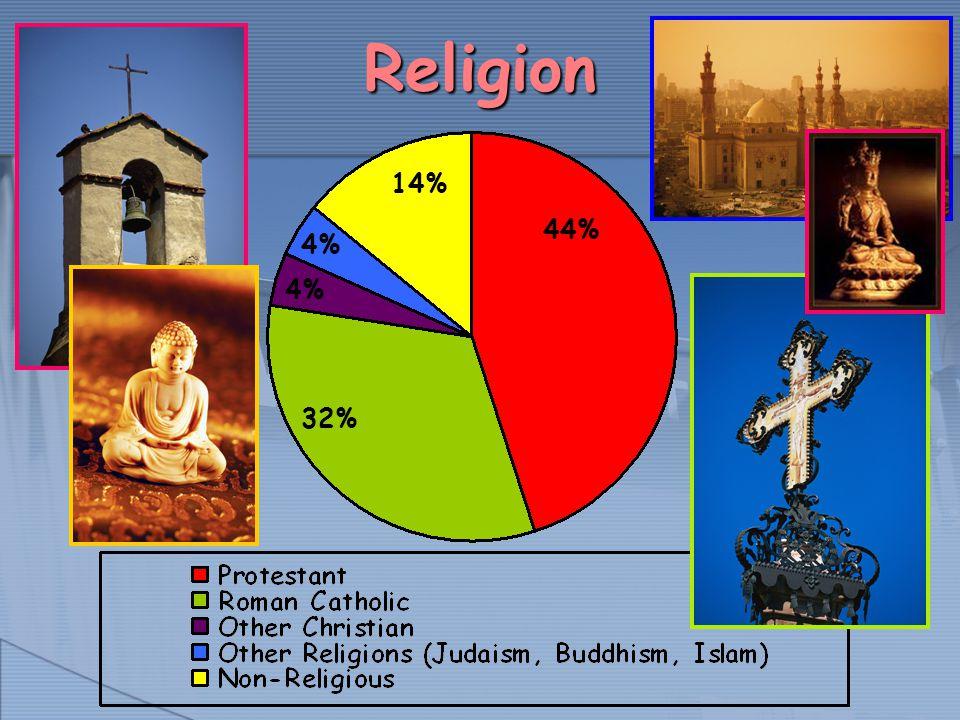 Religion 44% 32% 4% 14%