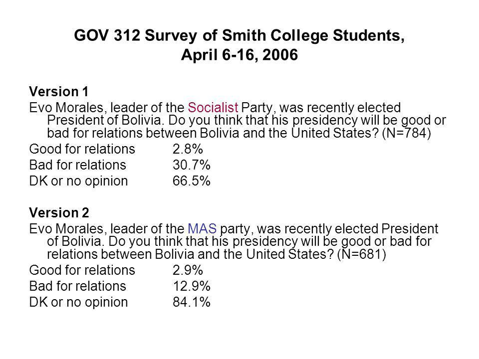GOV 312 Survey of Smith College Students, April 6-16, 2006 Version 1 Evo Morales, leader of the Socialist Party, was recently elected President of Bol