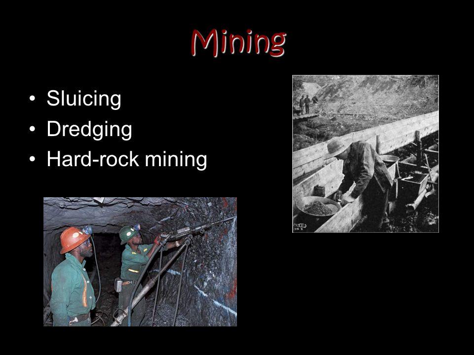 Mining Sluicing Dredging Hard-rock mining