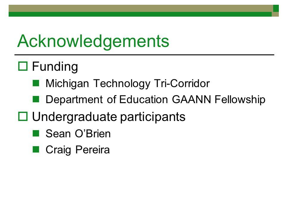 Acknowledgements Funding Michigan Technology Tri-Corridor Department of Education GAANN Fellowship Undergraduate participants Sean OBrien Craig Pereira