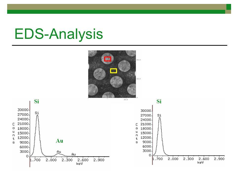 EDS-Analysis Au Si