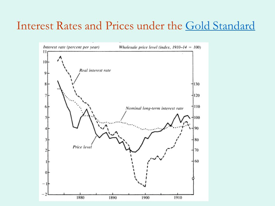 Interest Rates and Prices under the Gold StandardGold Standard