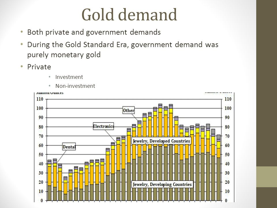 Gold demand Both private and government demands During the Gold Standard Era, government demand was purely monetary gold Private Investment Non-investment