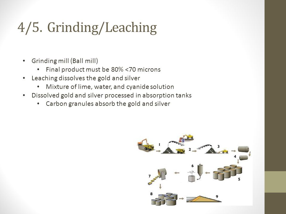 4/5. Grinding/Leaching Grinding mill (Ball mill) Final product must be 80% <70 microns Leaching dissolves the gold and silver Mixture of lime, water,