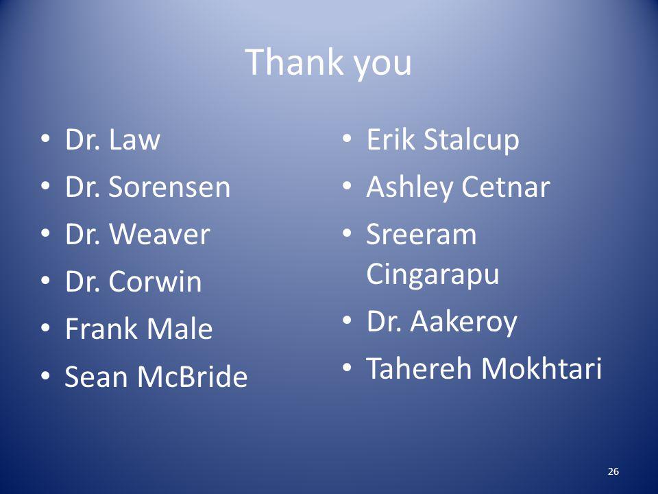 Thank you Dr. Law Dr. Sorensen Dr. Weaver Dr. Corwin Frank Male Sean McBride Erik Stalcup Ashley Cetnar Sreeram Cingarapu Dr. Aakeroy Tahereh Mokhtari