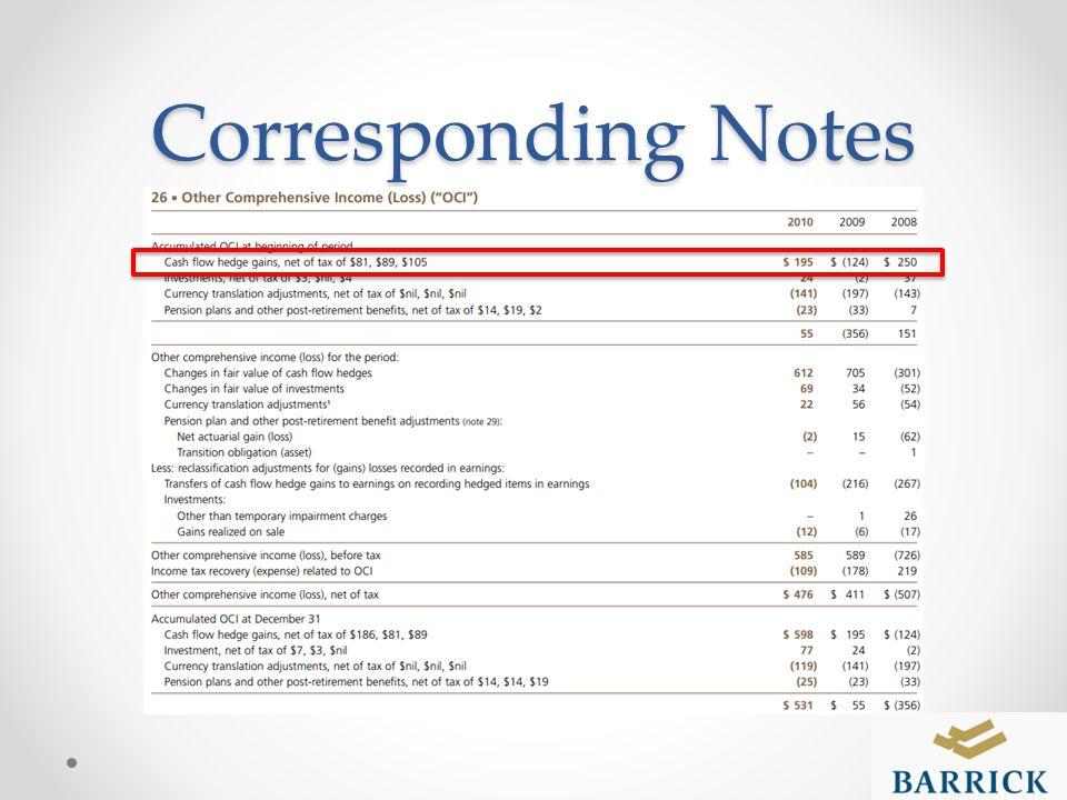 Corresponding Notes