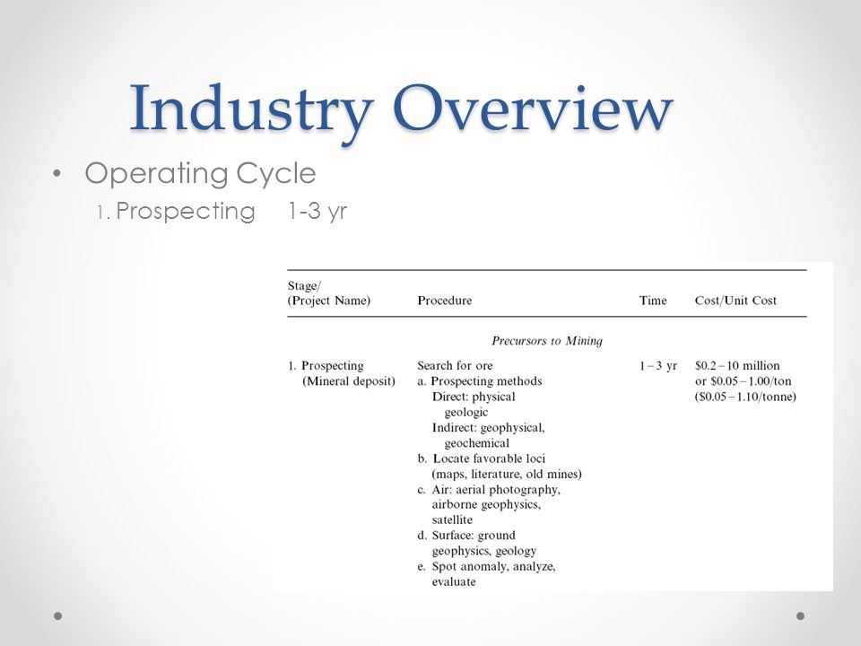 Industry Overview Operating Cycle 1. Prospecting 1-3 yr