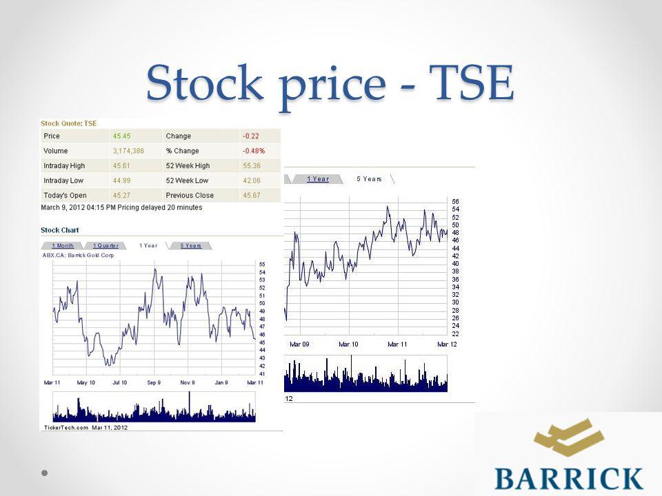 Stock price - TSE
