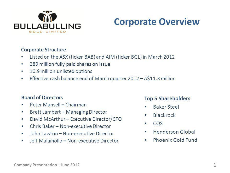 Corporate Overview Corporate Structure Listed on the ASX (ticker BAB) and AIM (ticker BGL) in March 2012 289 million fully paid shares on issue 10.9 million unlisted options Effective cash balance end of March quarter 2012 – A$11.3 million Company Presentation – June 2012 Top 5 Shareholders Baker Steel Blackrock CQS Henderson Global Phoenix Gold Fund Board of Directors Peter Mansell – Chairman Brett Lambert – Managing Director David McArthur – Executive Director/CFO Chris Baker – Non-executive Director John Lawton – Non-executive Director Jeff Malaihollo – Non-executive Director 1