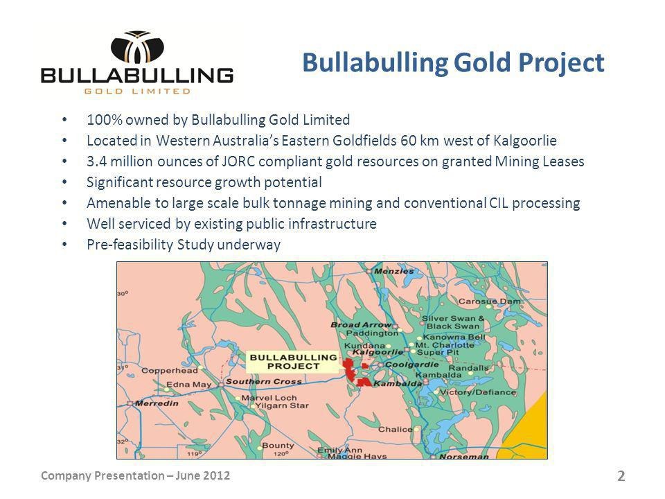 Bullabulling Gold Project 100% owned by Bullabulling Gold Limited Located in Western Australias Eastern Goldfields 60 km west of Kalgoorlie 3.4 million ounces of JORC compliant gold resources on granted Mining Leases Significant resource growth potential Amenable to large scale bulk tonnage mining and conventional CIL processing Well serviced by existing public infrastructure Pre-feasibility Study underway Company Presentation – June 2012 2
