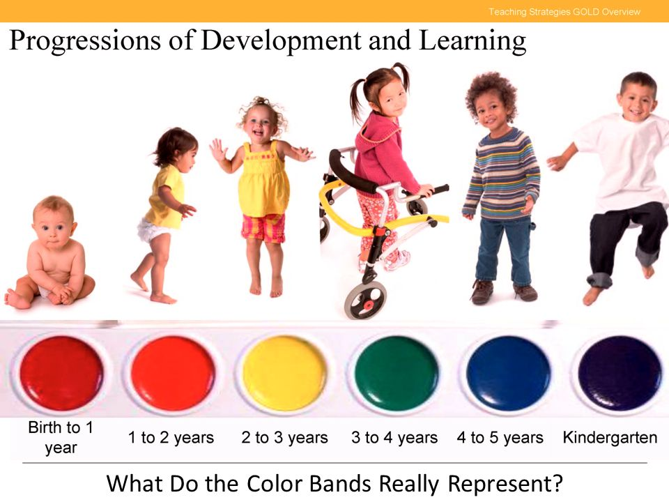 What Do the Color Bands Really Represent?