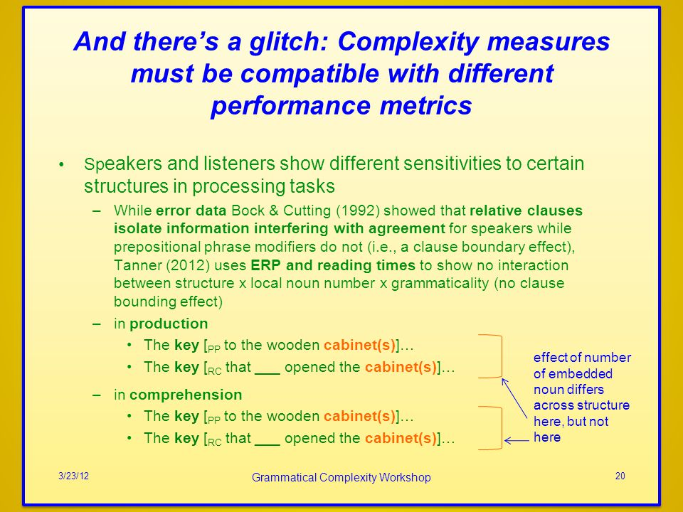 And theres a glitch: Complexity measures must be compatible with different performance metrics Sp eakers and listeners show different sensitivities to certain structures in processing tasks –While error data Bock & Cutting (1992) showed that relative clauses isolate information interfering with agreement for speakers while prepositional phrase modifiers do not (i.e., a clause boundary effect), Tanner (2012) uses ERP and reading times to show no interaction between structure x local noun number x grammaticality (no clause bounding effect) –in production The key [ PP to the wooden cabinet(s)]… The key [ RC that ___ opened the cabinet(s)]… –in comprehension The key [ PP to the wooden cabinet(s)]… The key [ RC that ___ opened the cabinet(s)]… 3/23/12 Grammatical Complexity Workshop 20 effect of number of embedded noun differs across structure here, but not here