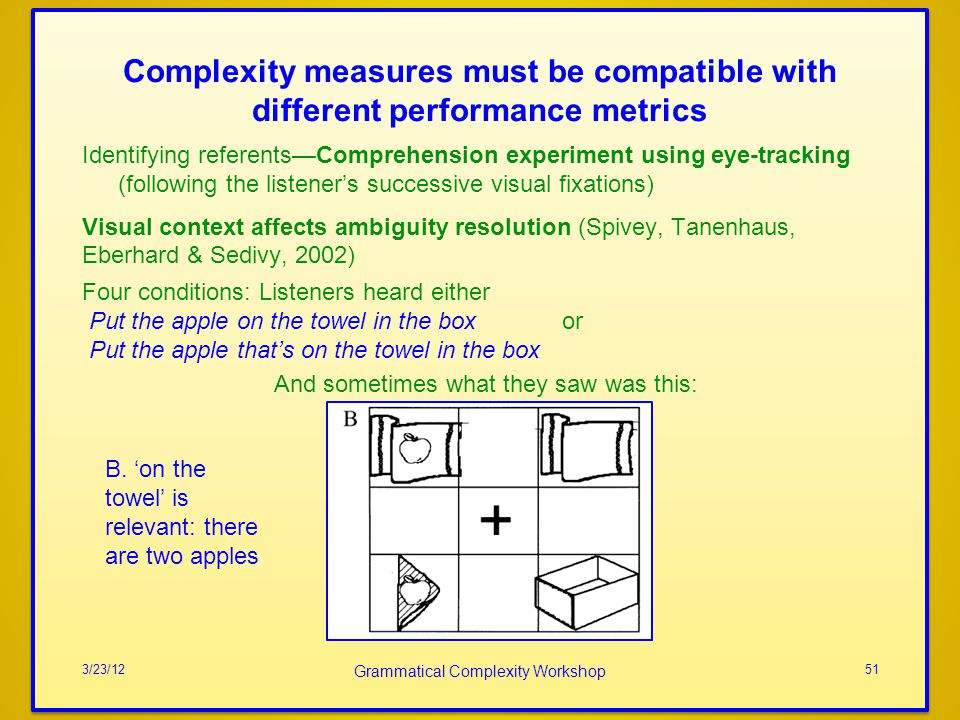 Complexity measures must be compatible with different performance metrics Identifying referentsComprehension experiment using eye-tracking (following the listeners successive visual fixations) Visual context affects ambiguity resolution (Spivey, Tanenhaus, Eberhard & Sedivy, 2002) Four conditions: Listeners heard either Put the apple on the towel in the boxor Put the apple thats on the towel in the box And sometimes what they saw was this: 3/23/12 Grammatical Complexity Workshop 51 B.