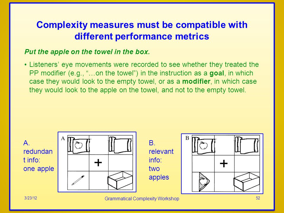 Complexity measures must be compatible with different performance metrics Put the apple on the towel in the box.