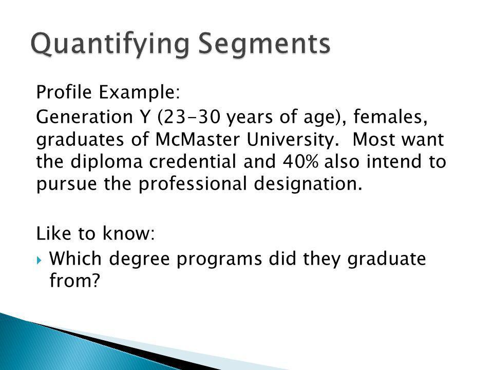 Profile Example: Generation Y (23-30 years of age), females, graduates of McMaster University.
