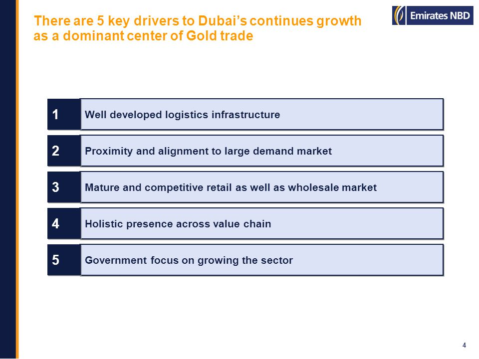 There are 5 key drivers to Dubais continues growth as a dominant center of Gold trade 4 Proximity and alignment to large demand market 2 2 Mature and