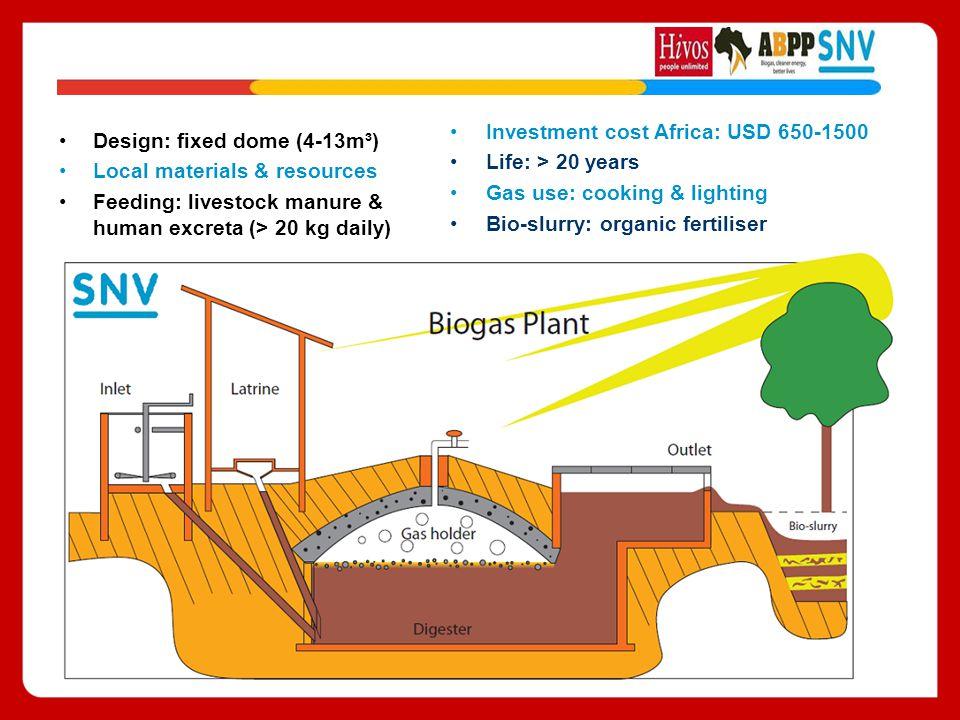 Hivos | 201418 Gold Standard Climate Smart Agriculture Implementing partner: Kenya National Farmers Federation KENAFF (formerly KENFAP) - Kenya Domestic Biogas Programme KENDBIP Already CDM/GS certified (registered at CDM) as a Renewable Energy ER project We would like to add ER effect of bio-slurry : (fertilizer replacement, other?) -> bio-slurry liquid application, dried or composted 3) Kenya: usage of bio-slurry from biogas digester as alternative fertiliser