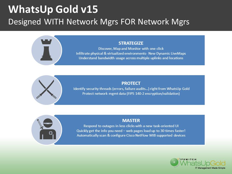 WhatsUp Gold v15 Designed WITH Network Mgrs FOR Network Mgrs STRATEGIZE Discover, Map and Monitor with one click Infiltrate physical & virtualized environments- New Dynamic LiveMaps Understand bandwidth usage across multiple uplinks and locations PROTECT Identify security threads (errors, failure audits…) right from WhatsUp Gold Protect network mgmt data (FIPS 140-2 encryption/validation) MASTER Respond to outages in less clicks with a new task-oriented UI Quickly get the info you need – web pages load up to 30 times faster.