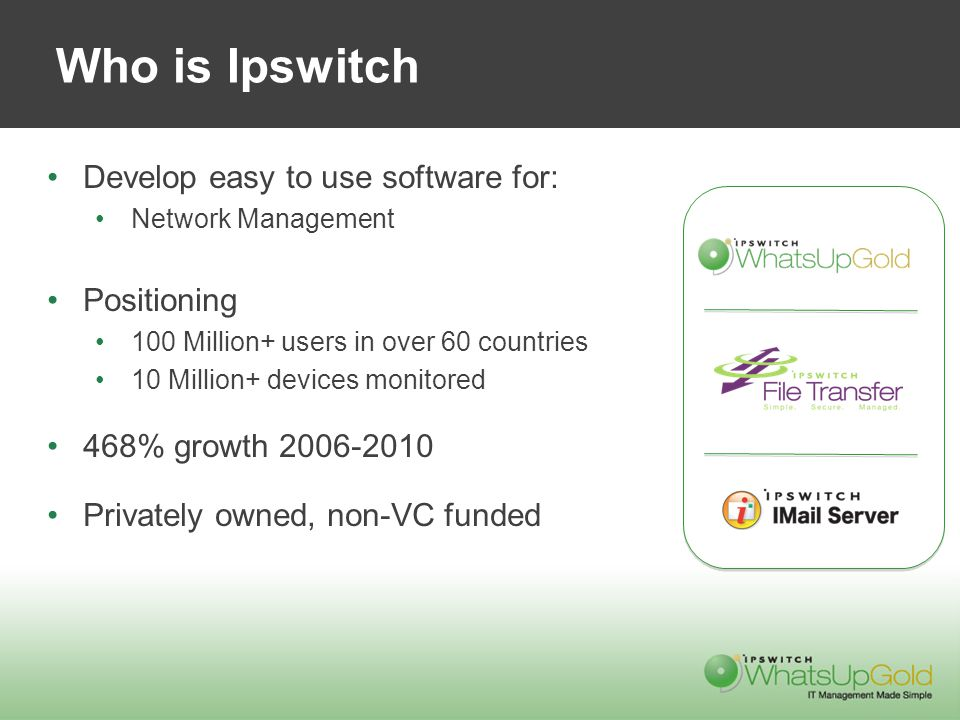 Who is Ipswitch Develop easy to use software for: Network Management Positioning 100 Million+ users in over 60 countries 10 Million+ devices monitored 468% growth Privately owned, non-VC funded