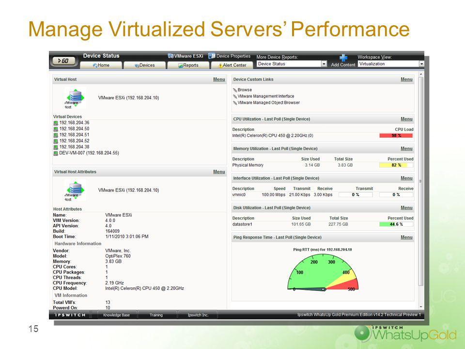 Manage Virtualized Servers Performance 15