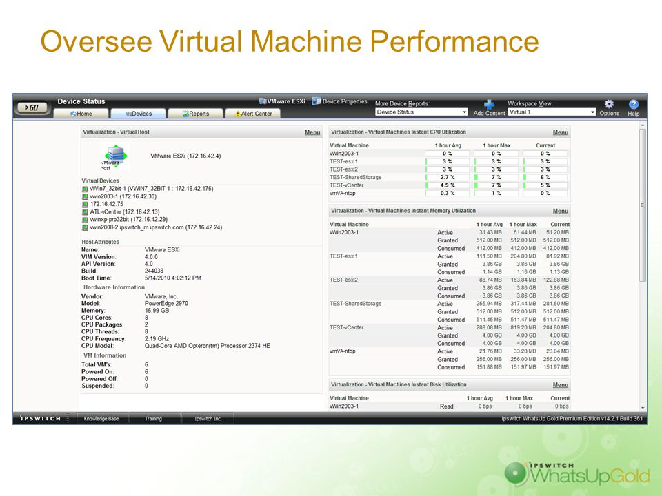 Oversee Virtual Machine Performance